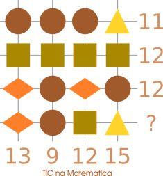 Algebra, Brain Teasers For Kids, Kids Rugs, Grade 1, Bingo, Zentangle, Book, About Mathematics, Math Activities