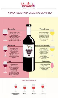 Pinot Noir, Wine Drinks, Beverages, Guide Vin, Wine Cheese, Diy Food, Juice, Food And Drink, Beer