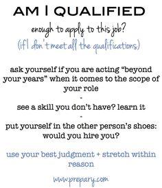 job qualifications list