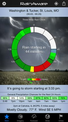 RainAware Weather Timer - Track Rain and Storms To Your Exact Location To Within Minutes! by RainAware LLC