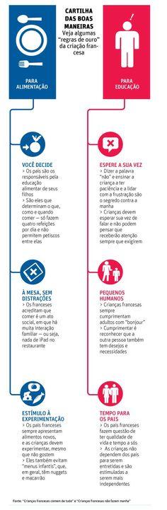 Folha de S.Paulo - Equilíbrio e Saúde - Famílias francesas são adotadas como modelo em livros sobre como educar filhos - 03/12/2013