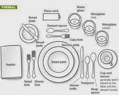 """How To Set A Formal Dinner Table """"Manners & Etiquette go hand in hand, but are not the same. Etiquette is a set of rules dealing with exterior form and Manners are an expression of inner character! Formal Dining Set, Fine Dining, Dining Table, Dining Room, Dining Sets, Formal Dinner Setting, Dining Club, Table Setting Diagram, Cena Formal"""