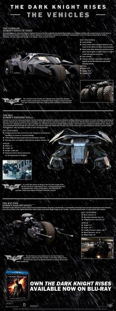Dark Knight Rises Infografía 1  http://www.estrenoscinema.es/2012/12/dark-knight-rises-infografias.html