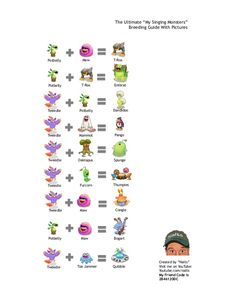 "Potbelly Potbelly The Ultimate ""My Singing Monsters"" Breeding Guide With Pictures Mammot Created by ""Nalts"" Visit me on Yo..."