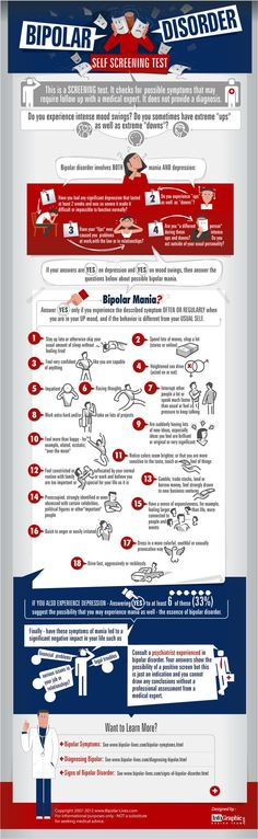 Bipolar Disorder Self Screening Test Infographic - I've been diagnosed. Hope this helps someone. www.pinterest.com/mentallyinteresting/bipolar-disorder-facts?utm_content=buffer3b836&utm_medium=social&utm_source=pinterest.com&utm_campaign=buffer