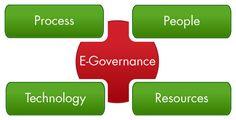E-Governance.jpg (504×258)