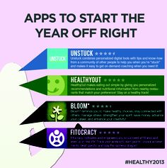 Four apps to help you stick to your New Year's Resolution to get healthy