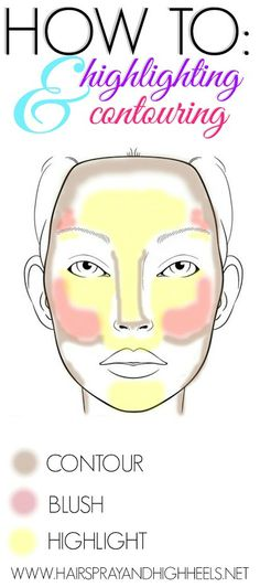 Visual Guide for highlighting & contouring I will master this :) https://www.youniqueproducts.com/ErinG