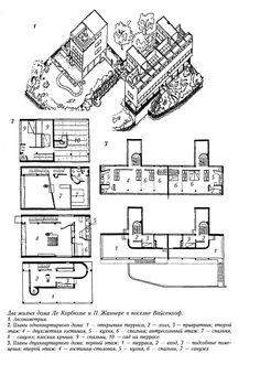 Поселок Вайсенхоф / Чертежи архитектурных памятников, сооружений и объектов - наглядная история архитектуры и стилей