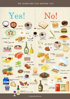 glutenfreelife.net wp-content uploads 2014 11 GF-Shopping-List-mini.jpg