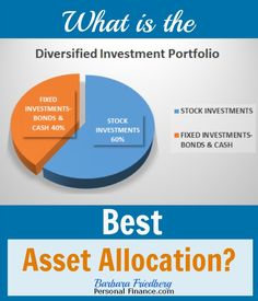 Best asset allocation can be informed by age and risk tolerance. But consider other factors when creating an asset allocation. Here's how....