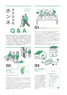 POLUS タテカエのホンネ | NEWS | visiontrack Magazine Layout Design, Book Design Layout, Ad Design, Flyer Design, Japan Graphic Design, Drawing Quotes, Presentation Layout, Information Design, Japanese Design