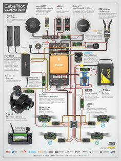 Arduino, Build Drone, Drone Diy, Drones, Cell Phone Service, Serial Port, Drone Technology, Diy Electronics, User Guide