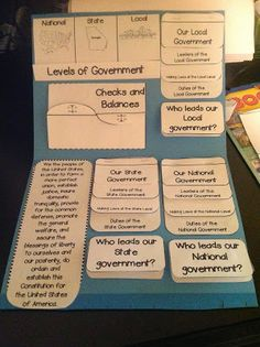 GLE Identify the 3 branches of government and describe their major responsibilities. grade: Civics GLE Explain the structure and functions of the 3 branches of government 3rd Grade Social Studies, Social Studies Classroom, Social Studies Activities, Teaching Social Studies, Teaching Tools, Teaching Ideas, History Teachers, Teaching History, History Education