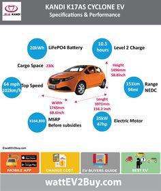 #KandiK17 #KandiCyclone #EV #Specs