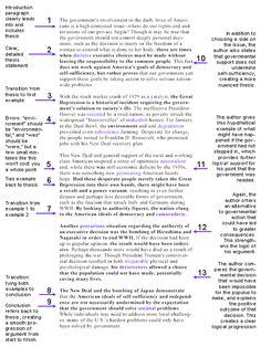 how to write sat essay PrepScholar Blog