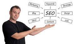 Search engine optimisation Ambala