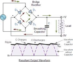 Full Wave Rectifier Smoothing Circuit