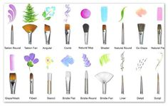 For choosing the right paintbrush. | 27 Insanely Helpful Diagrams Every Crafty Person Needs