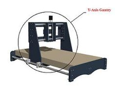 Do it yourself CNC router: Take a look at all aspects of designing and building your own CNC router