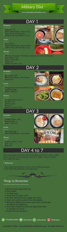 The 3 day military diet menu helps to lose 10 pounds in three days without exercise, while eating ice cream & hot dogs. See how the military diet plan works.