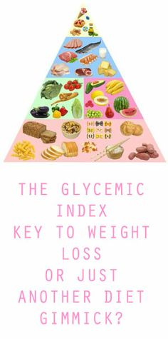 """According to advocates of the glycemic index system, foods that are high on the GI scale such as rice cakes, carrots, potatoes, or grape juice are """"unfavorable"""" and should be avoided because high GI foods are absorbed quickly, raise blood sugar rapidly and are therefore more likely to convert to fat or cause health problems."""