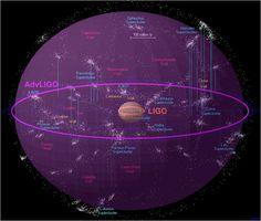 Image credit: Caltech/MIT/LIGO Lab, of the Advanced LIGO search range.