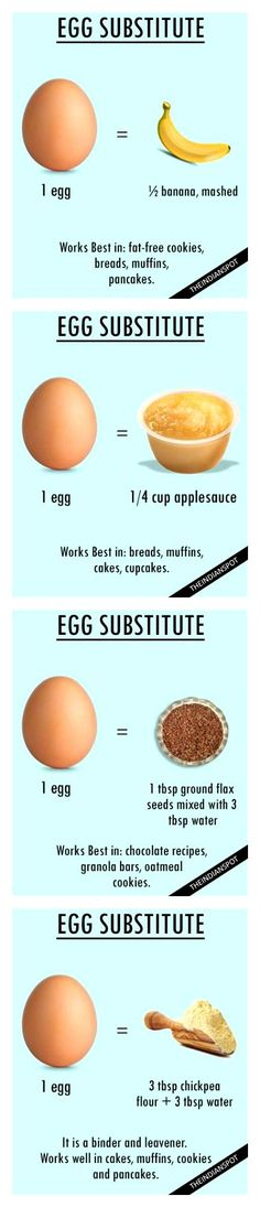 Vegan baking without eggs. Here's what to substitute eggs with in your favorite recipes! Vegan Foods, Vegan Dishes, Vegan Recipes, Cooking Recipes, Cooking Hacks, Cake Recipes, Cooking Ideas, Cooking Ribs, Cooking Pasta