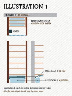 humidor cabinet illustration 1