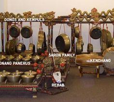 Mengenal Gamelan Jawa, kumpulan Alat Musik Tradisional Jawa yang menyajikan Instrumen kelembutan, Fungsi dan Jenis Perangkat Gamelan Jawa, Seni Budaya Jawa