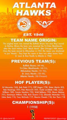 History of the NBA Team Atlanta Hawks Hawk Facts, Basketball Stats, Usa Sports, Black Hawk, Tri Cities, Nba Champions, Atlanta Falcons, Team Names, Milwaukee