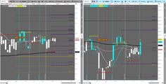 """$USDCHF a new long """"IF"""" .98172 is broken. Targets are .9884 & .9949. Bears must retake .9648 first. $DX_F"""