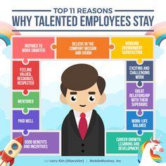 : The top reasons why TALENTED employees stay. 🦄 - Worklife balance - Career growth - Mentored - Paid well - Good benefits/incentives - Great leader - Feeling Valued Employee Rewards, Incentives For Employees, Employee Benefit, Blockchain, Reward And Recognition, Innovation, Job Satisfaction, Visualisation, Digital Marketing Services