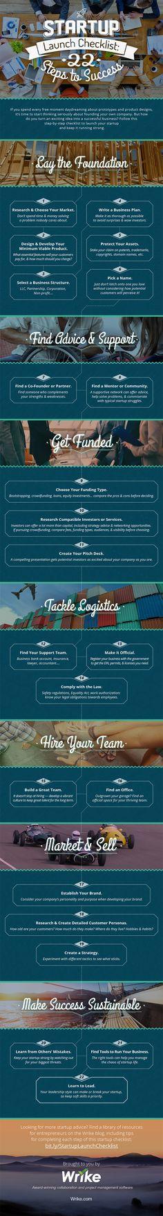Product Launch Checklist {Infographic} - Best Infographics | Bizz ...