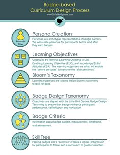 expanding the use of technology in the classroom essay 6 pros & cons of technology in your classroom for and the specific intentions you have for allowing the use of technology in the classroom.