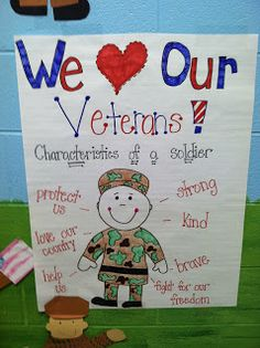 Veteran's Day activities: Veteran's poster craftivity idea: Do one as a whole group or each child could make their own. Great for Veteran's Day or Memorial Day too. Kindergarten Social Studies, Kindergarten Lesson Plans, Teaching Social Studies, Kindergarten Themes, Preschool Ideas, Kindergarten Phonics, Preschool Lessons, Student Teaching, Preschool Crafts