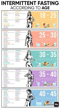 Push Up Challenge, 30 Day Workout Challenge, At Home Workout Plan, At Home Workouts, Gym Workouts, Health And Fitness Expo, 30 Minute Workout, Motivational Quotes For Working Out, Boost Metabolism