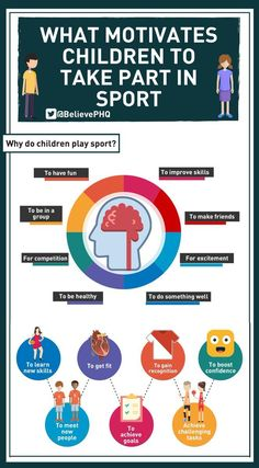 So important for parents to remember these motivators Health Education, Physical Education, Physical Activities, Mental Health, Children Activities, Mental Training, Soccer Training, Soccer Coaching, Sports Mom