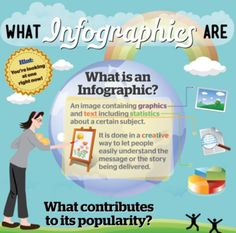 what-infographics-are