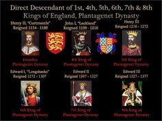 Direct Descendant of 1st, 4th, 5th, 6th, 7th, & 8th Kings of England, Plantagenet Dynasty