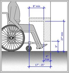 Diagram showing Front Approach Counter as indicated in preceding text dimensions Ada Bathroom, Handicap Bathroom, Modern Bathroom, Master Bathroom, Wheelchair Dimensions, Handicap Accessible Home, Bathroom Dimensions, Mobiles, Learning Spaces