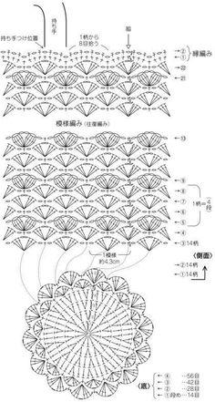 Free Crochet Bag, Crochet Market Bag, Crochet Clutch, Crochet Handbags, Crochet Purses, Crochet Beanie, Crochet Diagram, Freeform Crochet, Crochet Chart