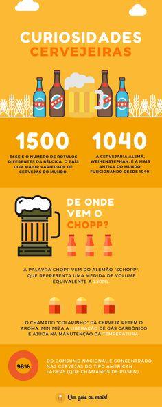 Infográfico de cerveja artesanal