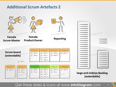 Scrum artefact sketch PowerPoint icons Female product owner, scrum master, reporting. More: https://www.infodiagram.com/diagrams/scrum_icons_powerpoint_template_visuals_toolbox.html #powerpoint #template #theme #scrum #agile