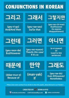 Korean Language Infographics – Page 8 – Learn Basic Korean Vocabulary & Phrases with Dom & Hyo Korean Words Learning, Korean Language Learning, Language Lessons, Learn A New Language, Spanish Language, Italian Language, French Language, Learning Spanish, Korean Language School