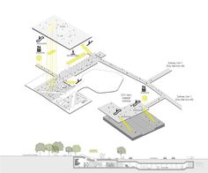 Sejong-daero Historic Cultural Space. International design competition for a new ground & underground cultural space in the very center of Seoul, South Korea #idea #circulation #diagram Daniel Valle Architects