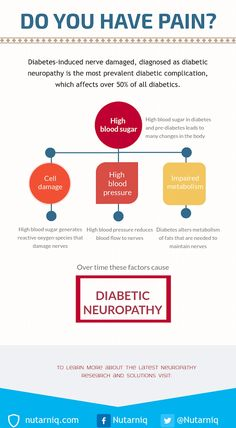 High blood sugar causes nerve damage. This leads to very painful symptoms and difficulty doing the things you love. It is time to solve this problem and fix those damaged nerves. High Blood Sugar Causes, Diabetic Neuropathy, Natural Pain Relief, Metabolism, Diabetes, Drugs, Therapy, Diabetic Living, Counseling