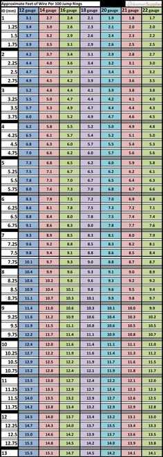 Free chart to convert wire and sheet metal gauges to inches and feet of wire to make 100 jump rings chart keyboard keysfo Images