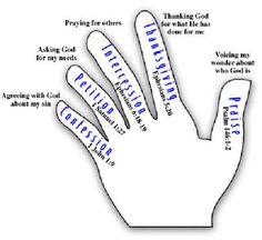 Best Photos of 5 Finger Prayer Model - Five Finger Prayer Craft, Five Finger Prayer Hand and Five Finger Prayer Illustration Power Of Prayer, My Prayer, Prayer Ideas, Bible Quotes, Bible Verses, Scriptures, Prayer Quotes, Motivational Quotes, Five Finger Prayer