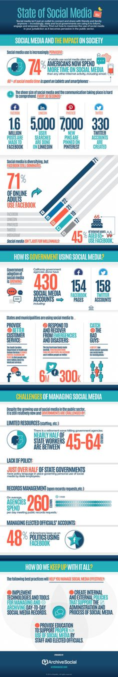 "SOCIAL MEDIA -         ""Infographic: State of Social Media""."
